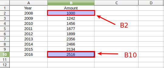 How to calculate compounded annual growth rate (with pictures).