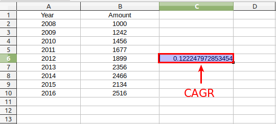 CAGR Excel Calculation 3